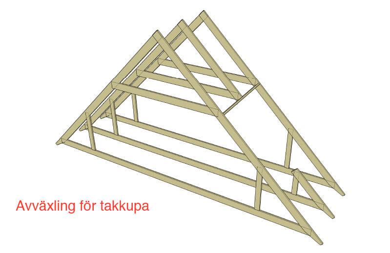 Avväxling för takkupa