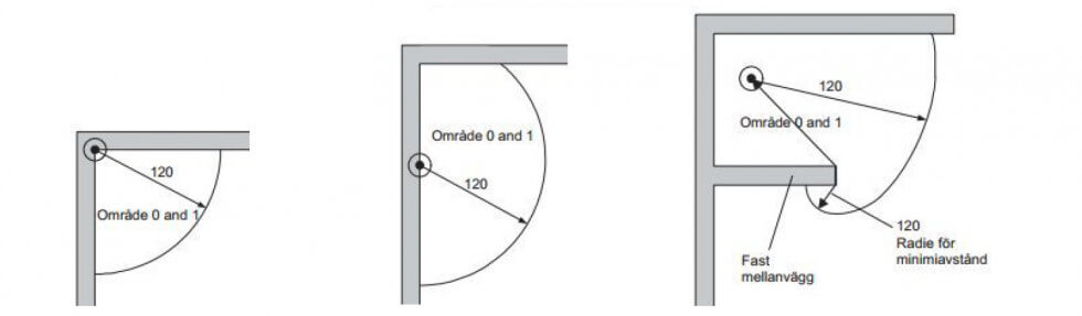 Bild på områdesindelning