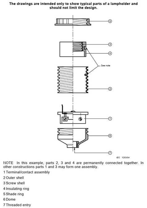 De olika beståndsdelarna i en lamphållare