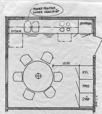 Kvadratiskt kök