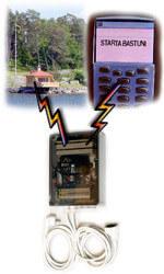 Regito fjärrövervakning